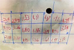 corrosion grid